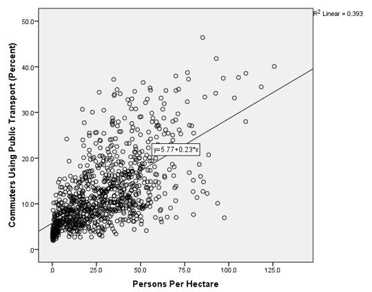 graph 3.4